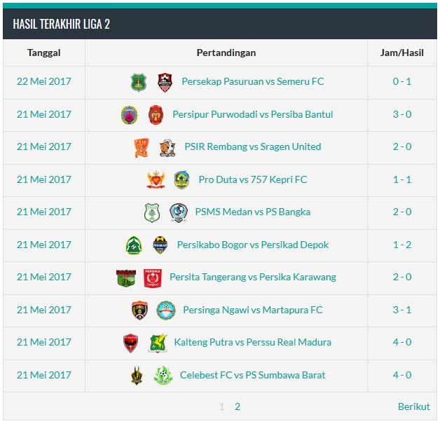 Hasil Liga 2 Indonesia