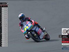 Hasil Lengkap Latihan Bebas 1 Moto3 Motegi, Jepang 2018