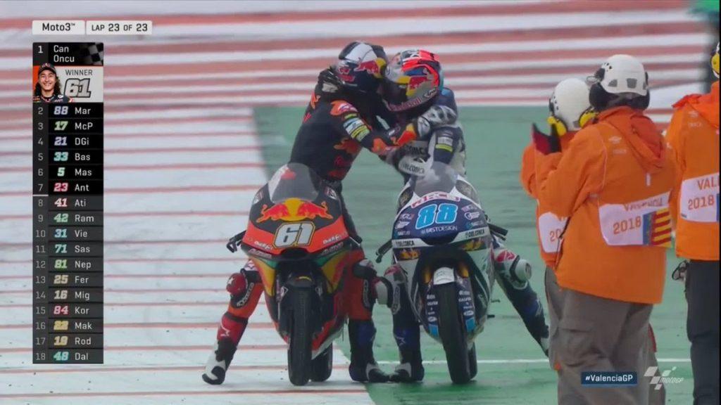 Hasil Lengkap Race Moto3 Valencia 2018