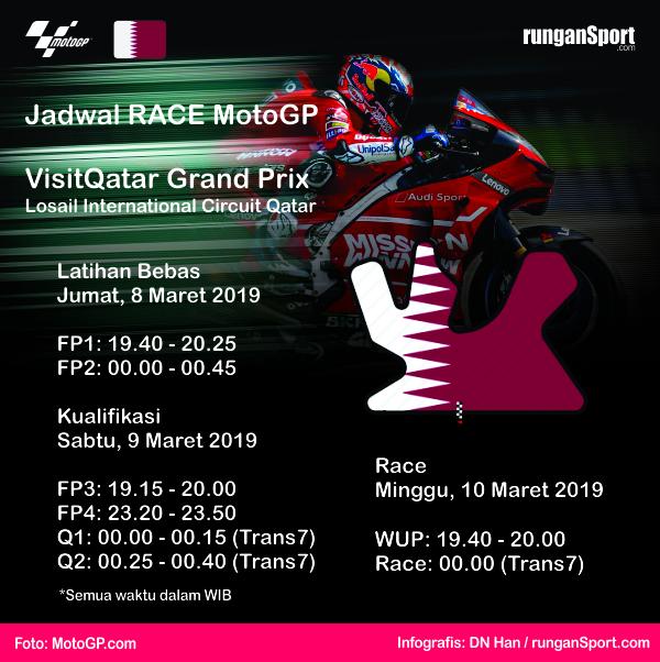 Jadwal MotoGP Qatar 2019