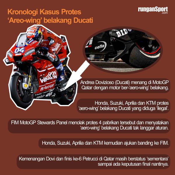 Kronologi Protes Dugaan 'Menang Curang' Ducati di MotoGP Qatar