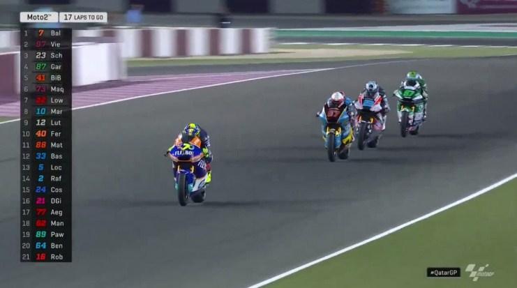 Hasil Lengkap Race Moto2 Losail, Qatar 2019