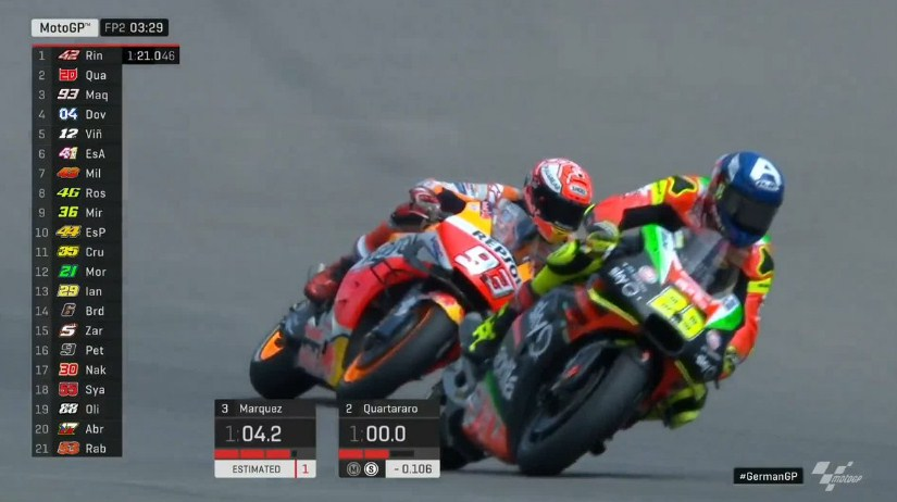 Hasil Lengkap Latihan Bebas 2 MotoGP Sachsenring, Jerman 2019