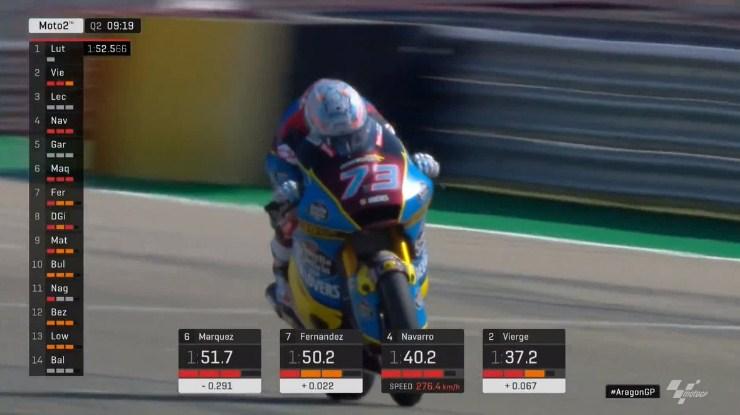 Hasil Kualifikasi Moto2 Aragon 2019