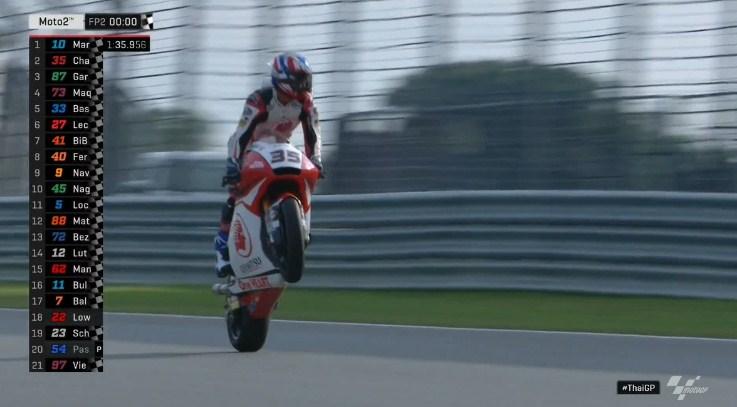 Hasil Latihan Bebas 2 Moto2 Thailand 2019