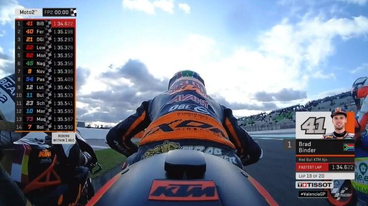 Hasil Latihan Bebas 2 Moto2 Valencia 2019