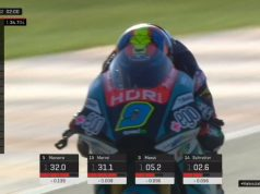 Hasil Kualifikasi Moto2 Valencia 2019