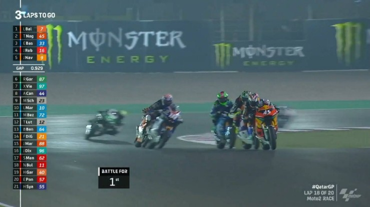Hasil Race Moto2 Qatar 2020