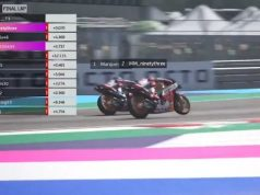Hasil Race Virtual MotoGP San Marino 2020