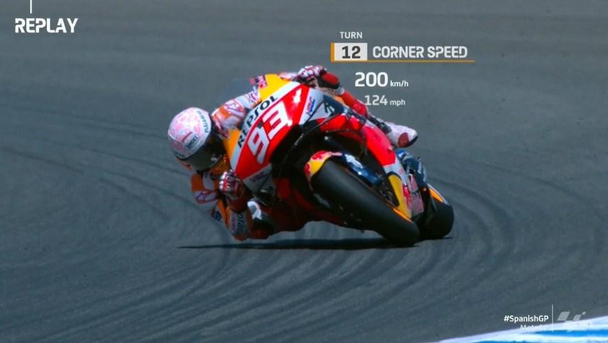 Hasil Latihan Bebas 4 MotoGP Spanyol 2020
