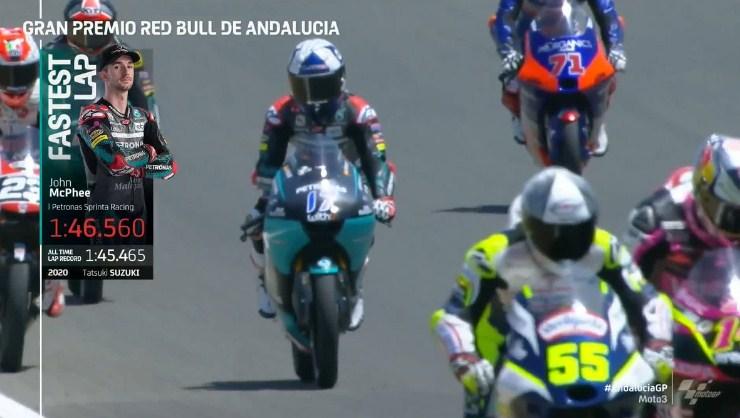 Hasil Latihan Bebas 2 Moto3 Andalusia 2020