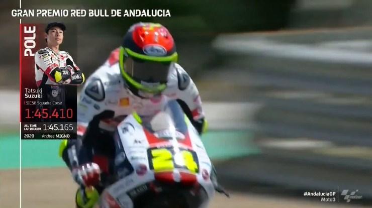 Hasil Kualifikasi Moto3 Andalusia 2020