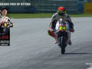 Hasil Latihan Bebas 2 Moto3 Styria 2020