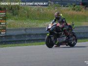 Hasil Kualifikasi MotoGP Ceko 2020