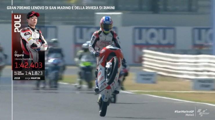 Hasil Kualifikasi Moto3 San Marino 2020