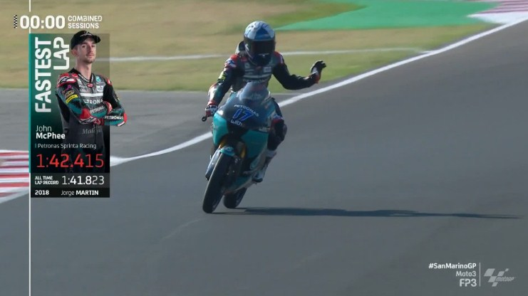 Hasil Latihan Bebas 3 Moto3 San Marino 2020