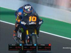 Hasil Kualifikasi Moto2 Emilia Romagna 2020