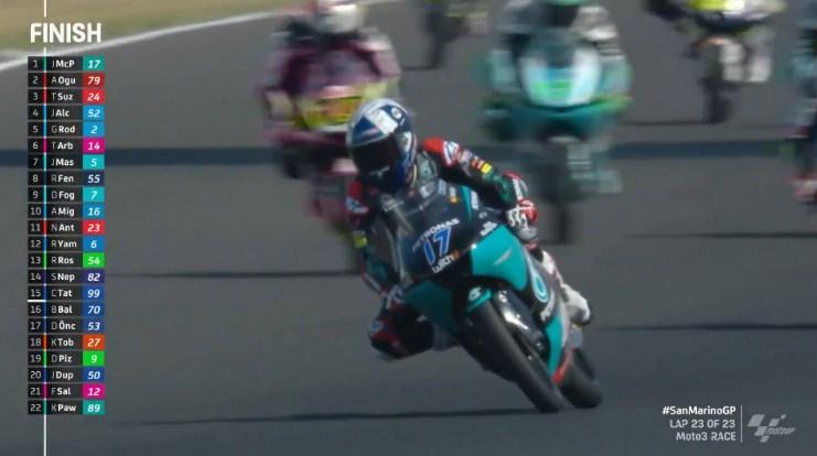 Hasil Race Moto3 San Marino 2020