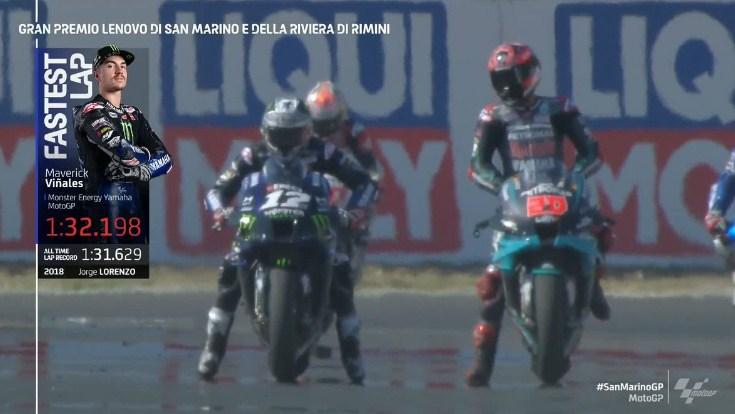 Hasil Latihan Bebas 1 MotoGP San Marino 2020