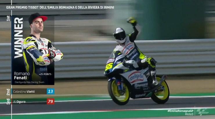 Hasil Race Moto3 Emilia Romagna 2020