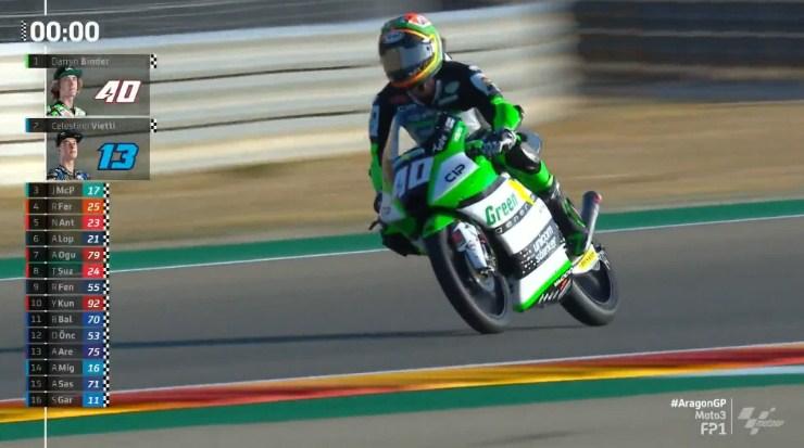 Hasil Latihan Bebas 1 Moto3 Aragon 2020