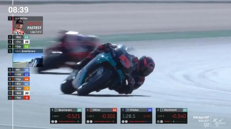 Hasil Kualifikasi MotoGP Aragon 2020