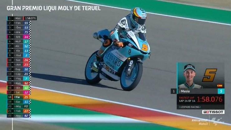 Hasil Latihan Bebas 1 Moto3 Teruel 2020