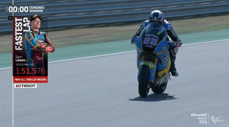 Hasil Latihan Bebas 3 Moto2 Teruel 2020