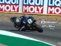 Hasil Latihan Bebas 4 MotoGP Teruel 2020
