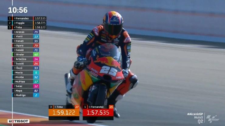 Hasil Kualifikasi Moto3 Teruel 2020