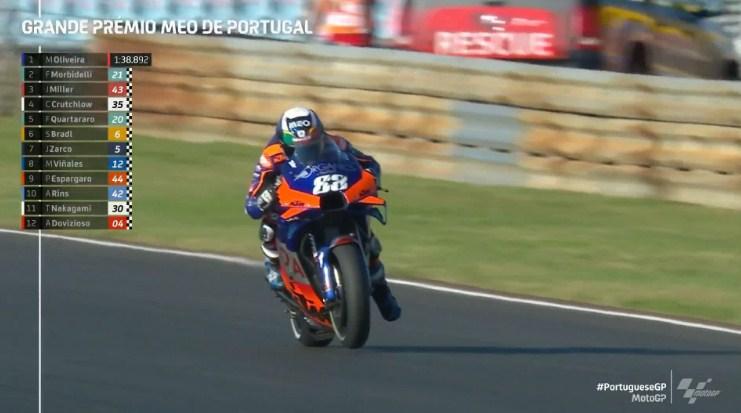 Hasil Kualifikasi MotoGP Portugal 2020