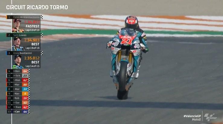 Hasil Latihan Bebas 2 Moto2 Valencia 2020