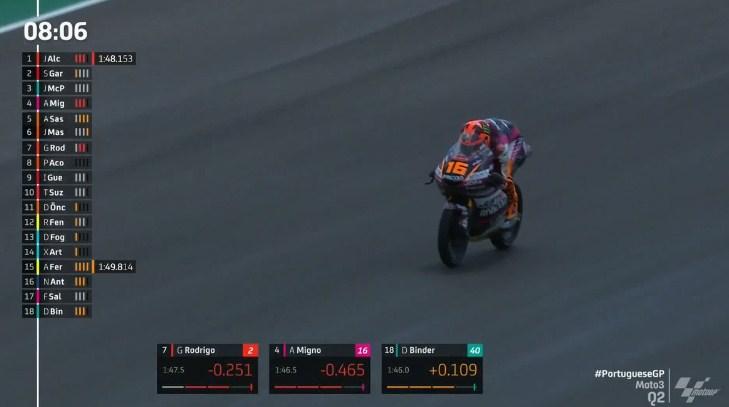Hasil Kualifikasi Moto3 Portugal 2021