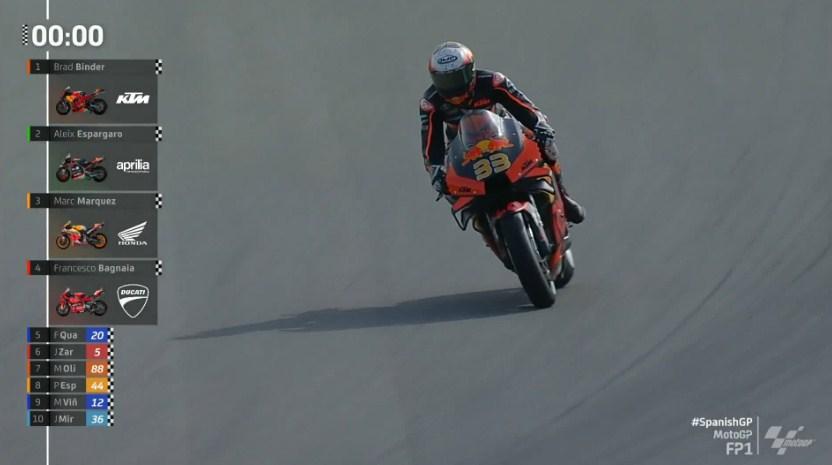 Hasil Latihan Bebas 1 MotoGP Spanyol 2021