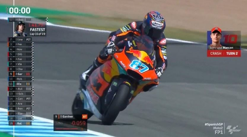 Hasil Latihan Bebas 1 Moto2 Spanyol 2021