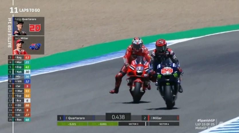 Hasil Race MotoGP Spanyol 2021