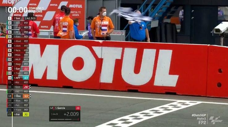 Hasil Latihan Bebas 2 Moto3 Belanda 2021