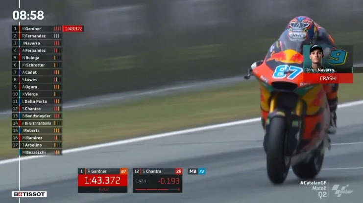 Hasil Kualifikasi Moto2 Catalunya: Pertamina Mandalika Start Baris Depan