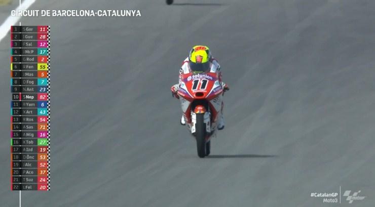 Hasil Latihan Bebas 1 Moto3 Catalunya 2021