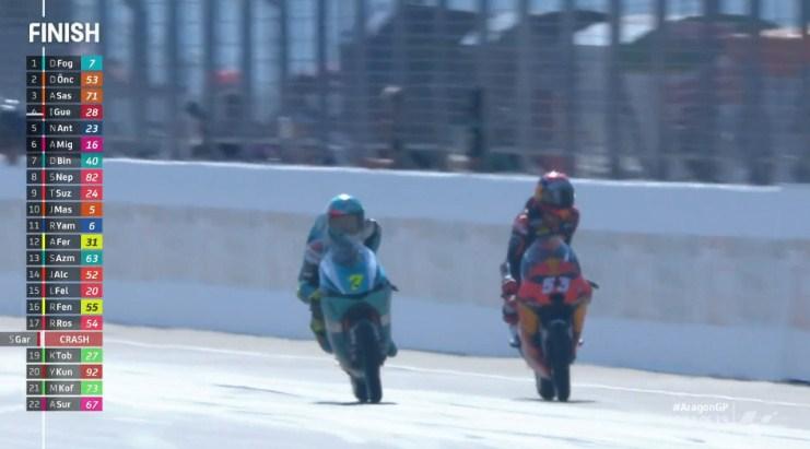 Hasil Race Moto3 Aragon 2021