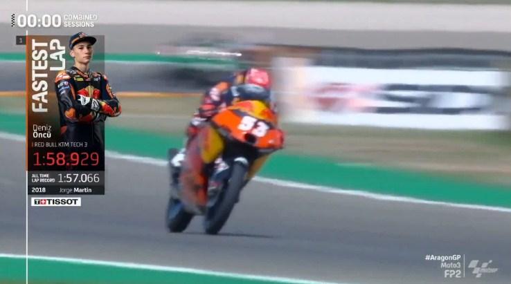 Hasil Latihan Bebas 2 Moto3 Aragon 2021