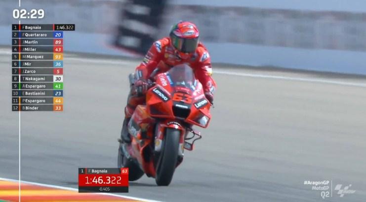 Hasil Kualifikasi MotoGP Aragon 2021