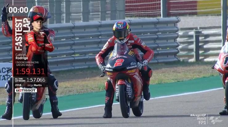Hasil FP 1 Moto3 Aragon: Rider Indonesian Racing Tercepat