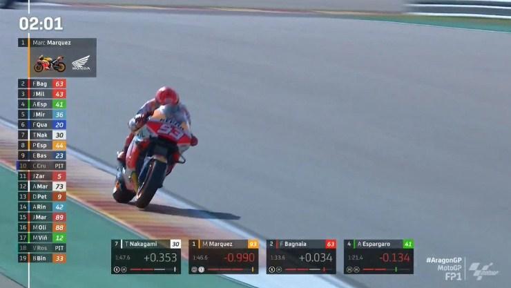 Peringatan Eks Bos Honda: Marquez Super Beringas di Aragon