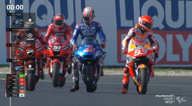 Hasil Pemanasan MotoGP San Marino 2021