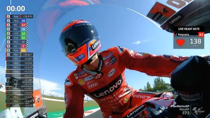 Hasil Latihan Bebas 3 MotoGP San Marino 2021