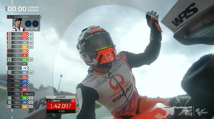 Hasil Latihan Bebas 2 MotoGP San Marino 2021